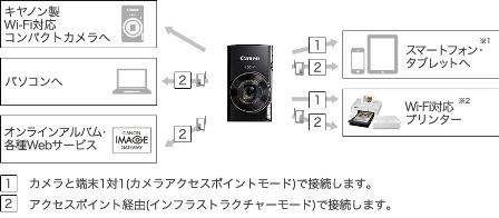 f:id:fuwakudejokyo:20200315234156j:plain