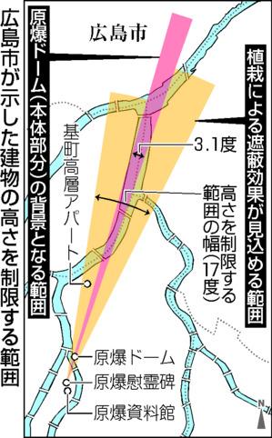 f:id:fuwakudejokyo:20200320222237j:plain
