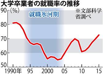f:id:fuwakudejokyo:20200331213049j:plain