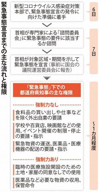 f:id:fuwakudejokyo:20200408140510j:plain