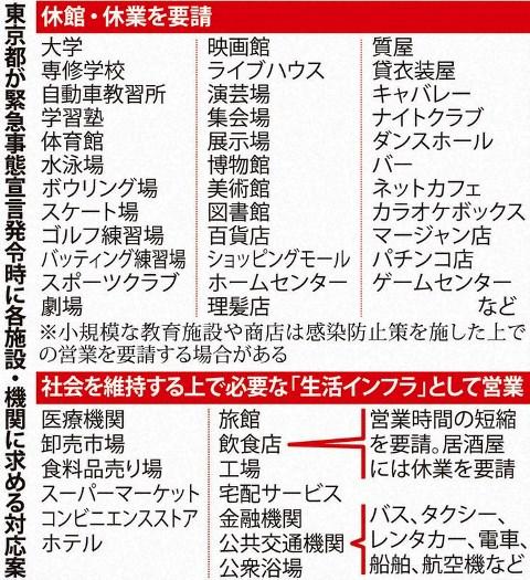 f:id:fuwakudejokyo:20200408140816j:plain
