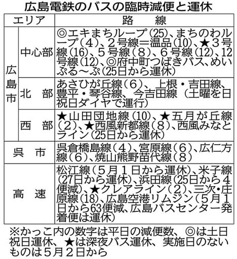 f:id:fuwakudejokyo:20200425102705j:plain