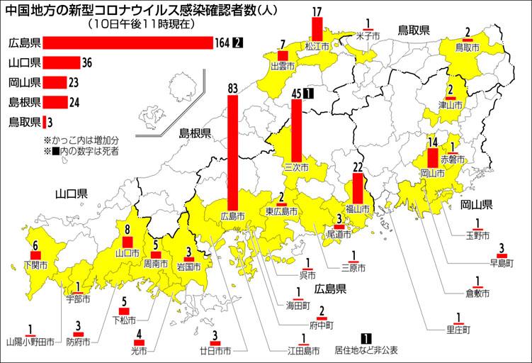 f:id:fuwakudejokyo:20200510234017j:plain