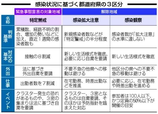 f:id:fuwakudejokyo:20200517212428j:plain