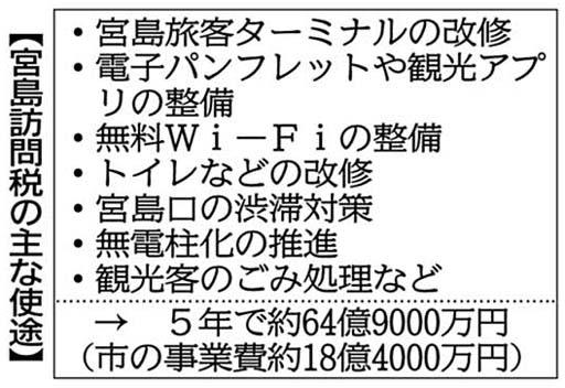 f:id:fuwakudejokyo:20200519102430j:plain