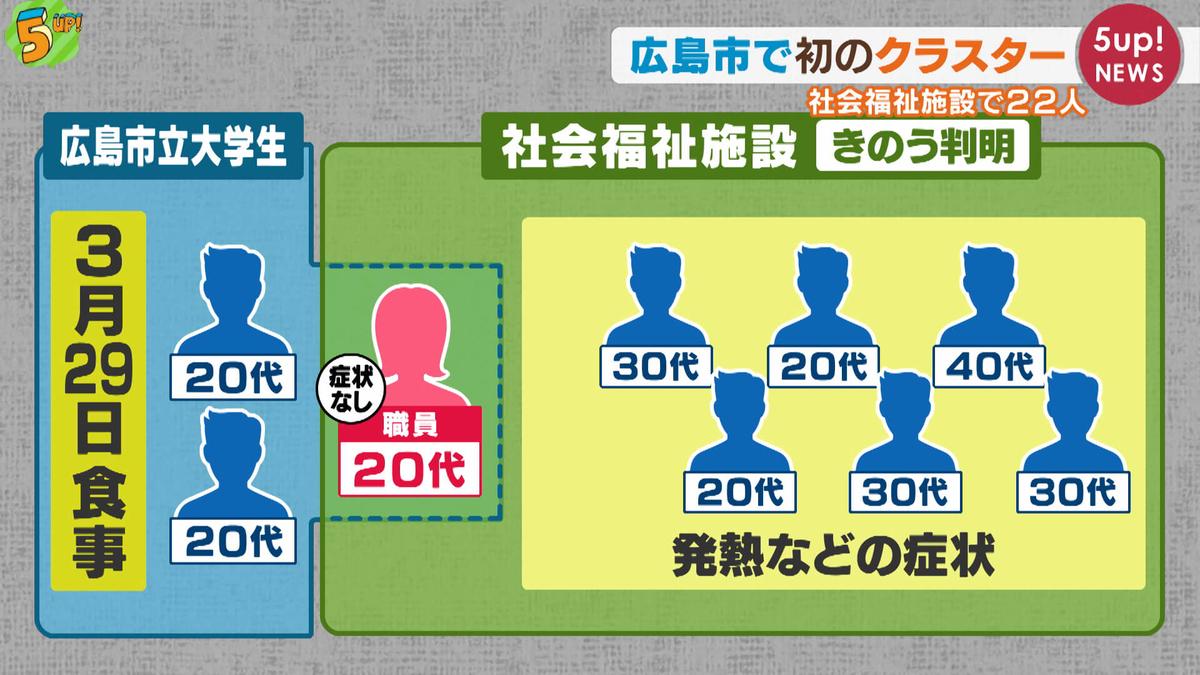 f:id:fuwakudejokyo:20200529101656j:plain