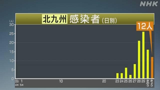 f:id:fuwakudejokyo:20200531232615j:plain