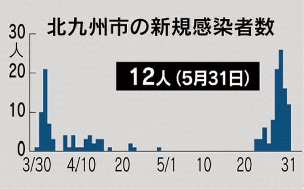 f:id:fuwakudejokyo:20200531232735j:plain