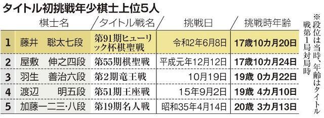 f:id:fuwakudejokyo:20200605090413j:plain