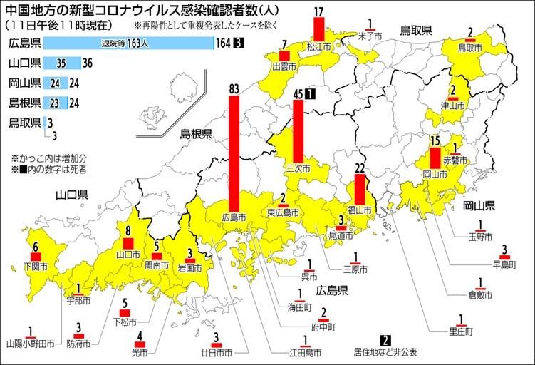 f:id:fuwakudejokyo:20200612092744j:plain