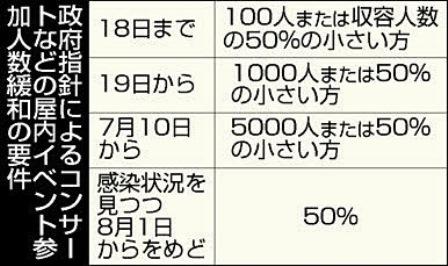 f:id:fuwakudejokyo:20200619202505j:plain