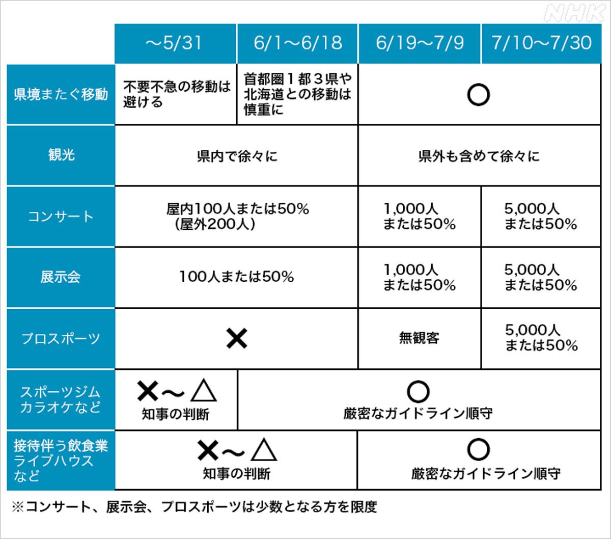 f:id:fuwakudejokyo:20200619202619j:plain
