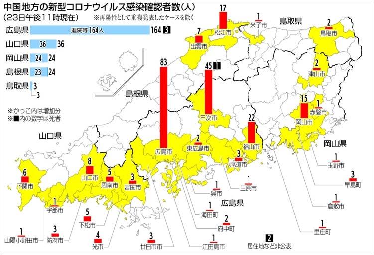 f:id:fuwakudejokyo:20200624084458j:plain