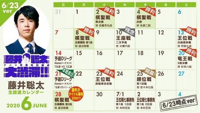 f:id:fuwakudejokyo:20200624085539j:plain