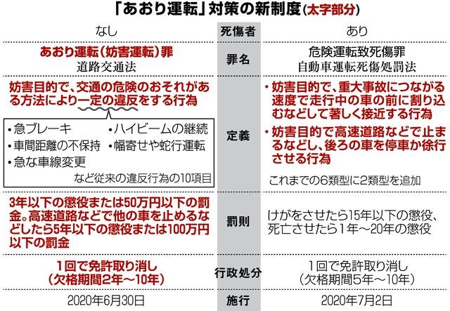 f:id:fuwakudejokyo:20200702140400j:plain