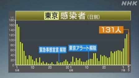 f:id:fuwakudejokyo:20200705112952j:plain