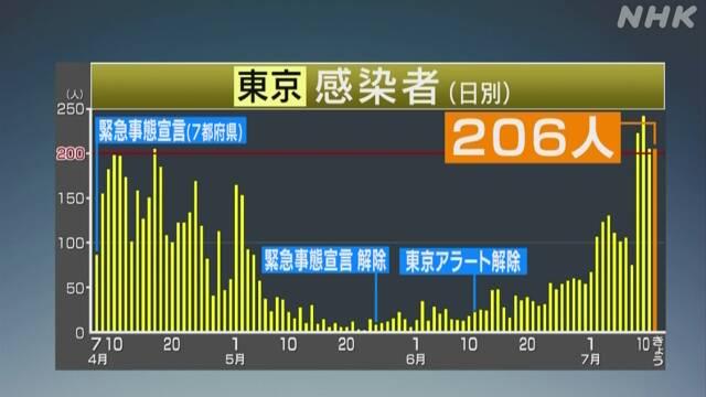 f:id:fuwakudejokyo:20200712183829j:plain