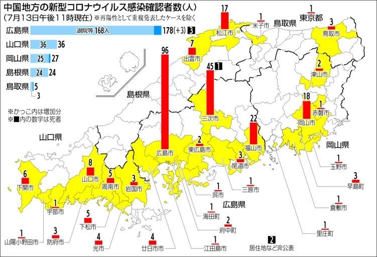 f:id:fuwakudejokyo:20200714215200j:plain