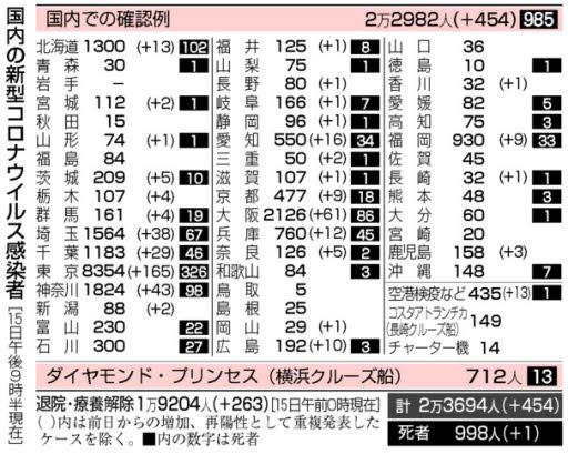 f:id:fuwakudejokyo:20200716084644j:plain