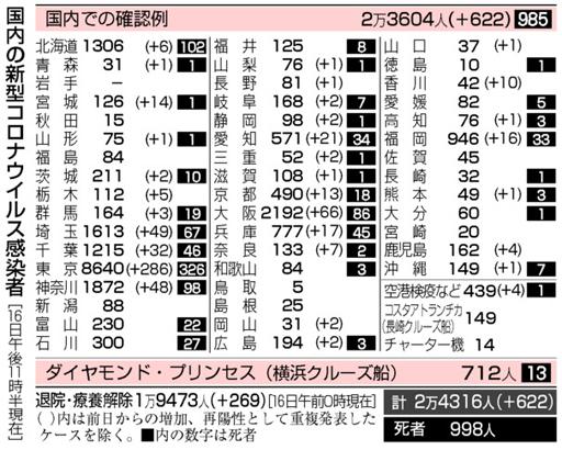 f:id:fuwakudejokyo:20200717092958j:plain