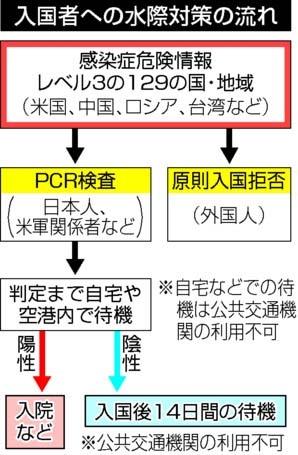 f:id:fuwakudejokyo:20200717103157j:plain