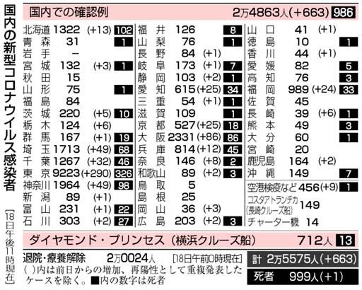 f:id:fuwakudejokyo:20200720082011j:plain