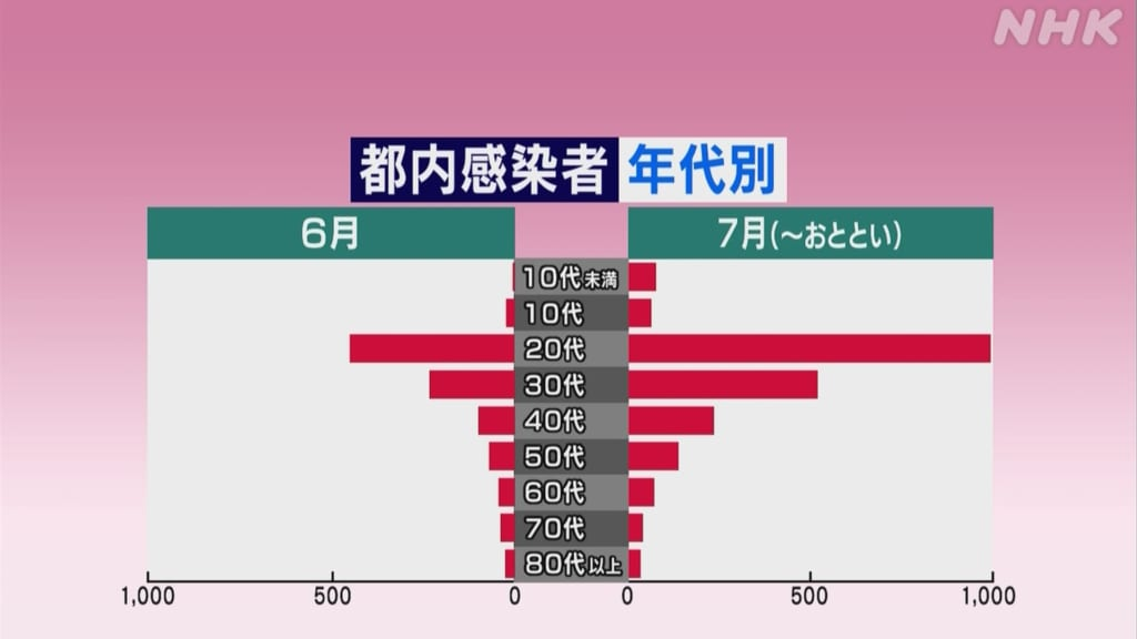 f:id:fuwakudejokyo:20200720183017j:plain