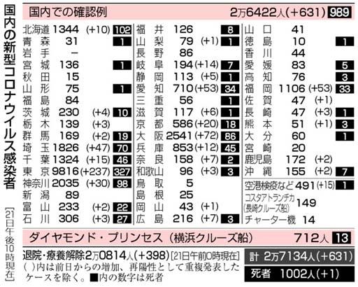 f:id:fuwakudejokyo:20200722083815j:plain