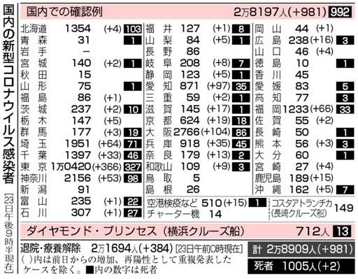 f:id:fuwakudejokyo:20200724110938j:plain