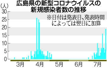 f:id:fuwakudejokyo:20200728235606j:plain