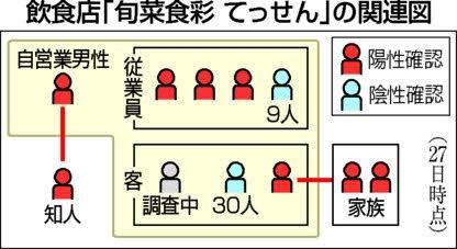 f:id:fuwakudejokyo:20200728235640j:plain