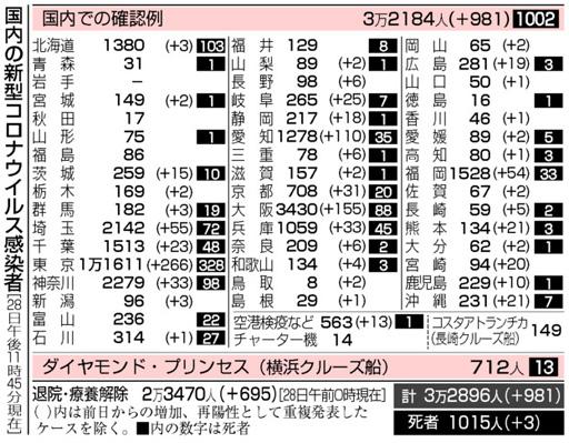 f:id:fuwakudejokyo:20200729081957j:plain