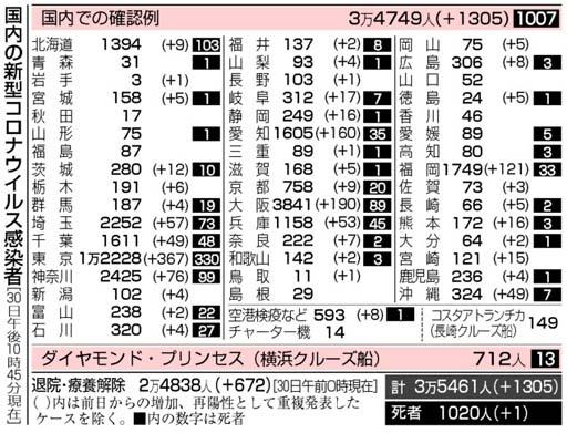 f:id:fuwakudejokyo:20200731083932j:plain