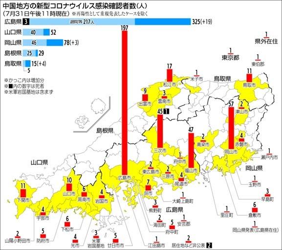 f:id:fuwakudejokyo:20200801090802j:plain
