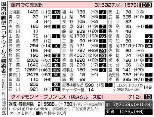 f:id:fuwakudejokyo:20200801090815j:plain