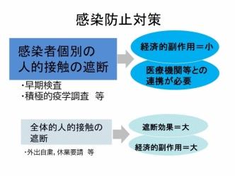 f:id:fuwakudejokyo:20200801202922j:plain
