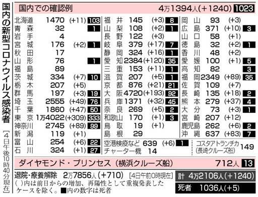 f:id:fuwakudejokyo:20200805085554j:plain