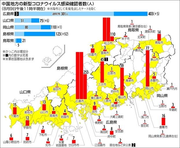 f:id:fuwakudejokyo:20200811115611j:plain