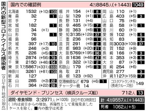 f:id:fuwakudejokyo:20200811115632j:plain