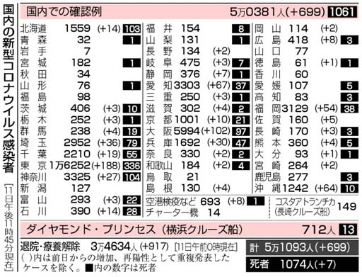 f:id:fuwakudejokyo:20200812101324j:plain