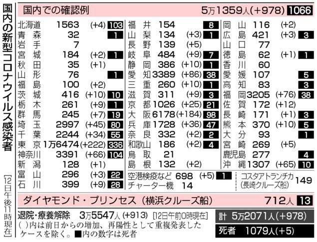 f:id:fuwakudejokyo:20200814105027j:plain
