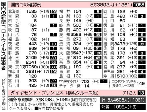 f:id:fuwakudejokyo:20200816102355j:plain