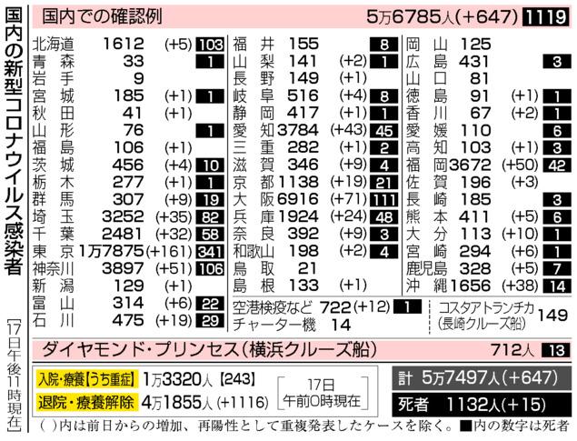 f:id:fuwakudejokyo:20200818211325j:plain