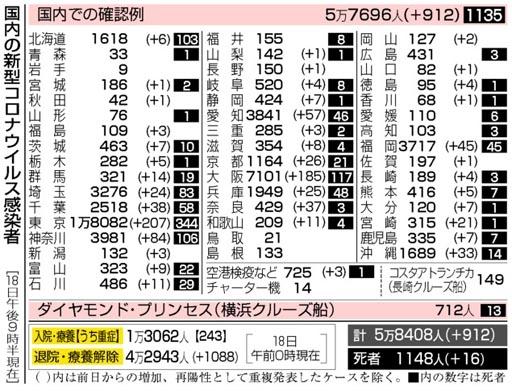 f:id:fuwakudejokyo:20200819090720j:plain
