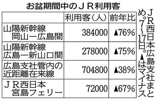 f:id:fuwakudejokyo:20200819091417j:plain