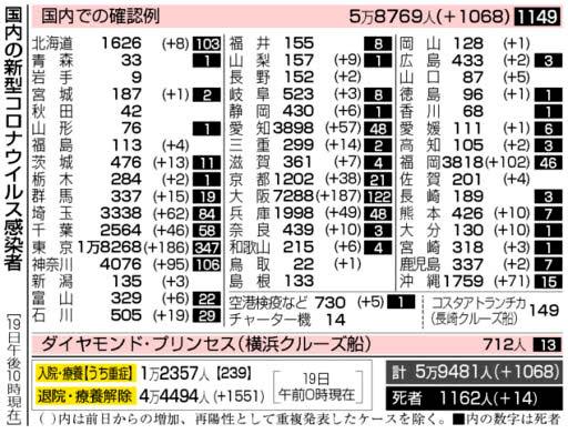 f:id:fuwakudejokyo:20200820093633j:plain