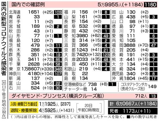 f:id:fuwakudejokyo:20200821102439j:plain