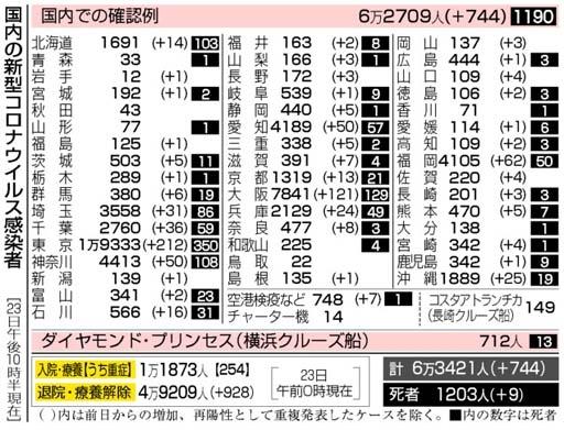 f:id:fuwakudejokyo:20200824091819j:plain