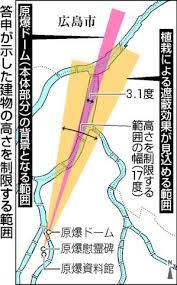 f:id:fuwakudejokyo:20200825164337j:plain