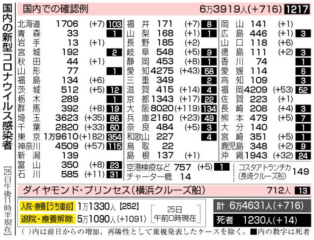 f:id:fuwakudejokyo:20200826082602j:plain